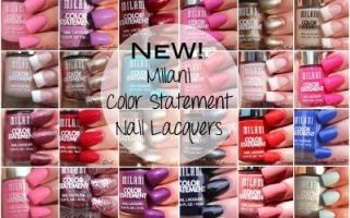Milani Cosmetics Featured Image