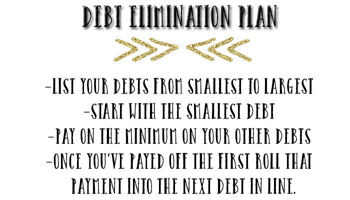 BOP debt elimination plan