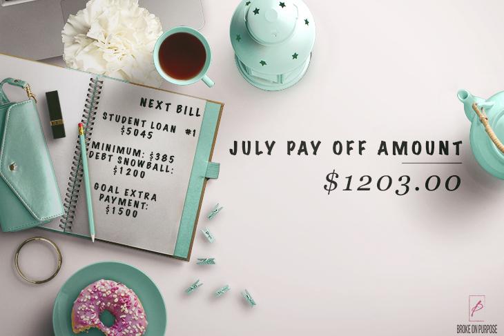 Broke on Purpose July Debt PayOff Amount. Broke on Purpose, Being Melody, Debt Diet