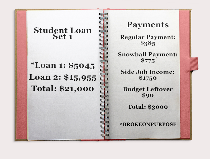 Broke on Purpose Debt Pay Off Student Loan Debt Snowball Payments