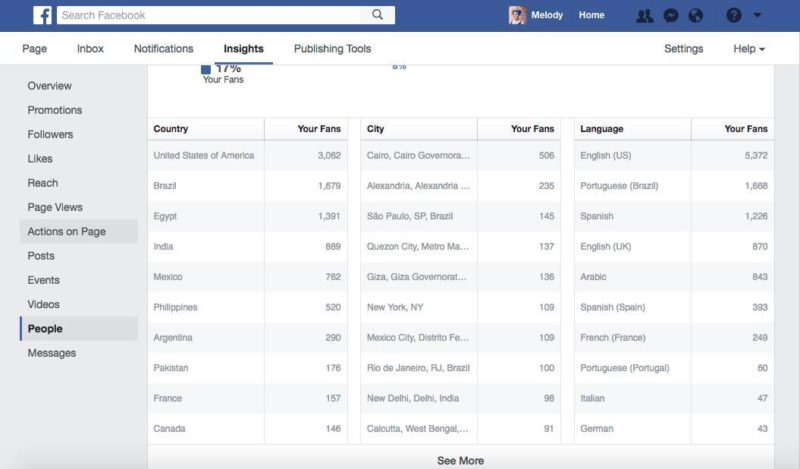 How to Delete Unwanted Facebook Fans from Fan page